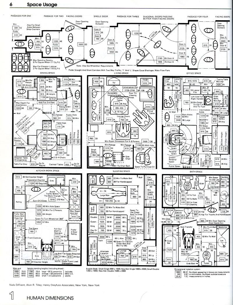 basic dimensions for residential furniture arch 3510. Black Bedroom Furniture Sets. Home Design Ideas