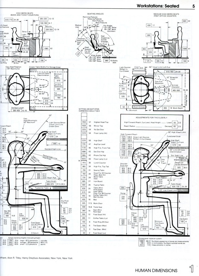 Architectural theories the modernist ideology of a - Interior graphic and design standards ...