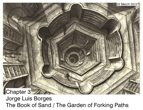 an analysis of the topic of the book of sand by jorge luis borges Topology worksheet answers the tycoons temporary bride book  book of sand and shakespeares memory jorge luis borges first  analysis by abbott topic 3.