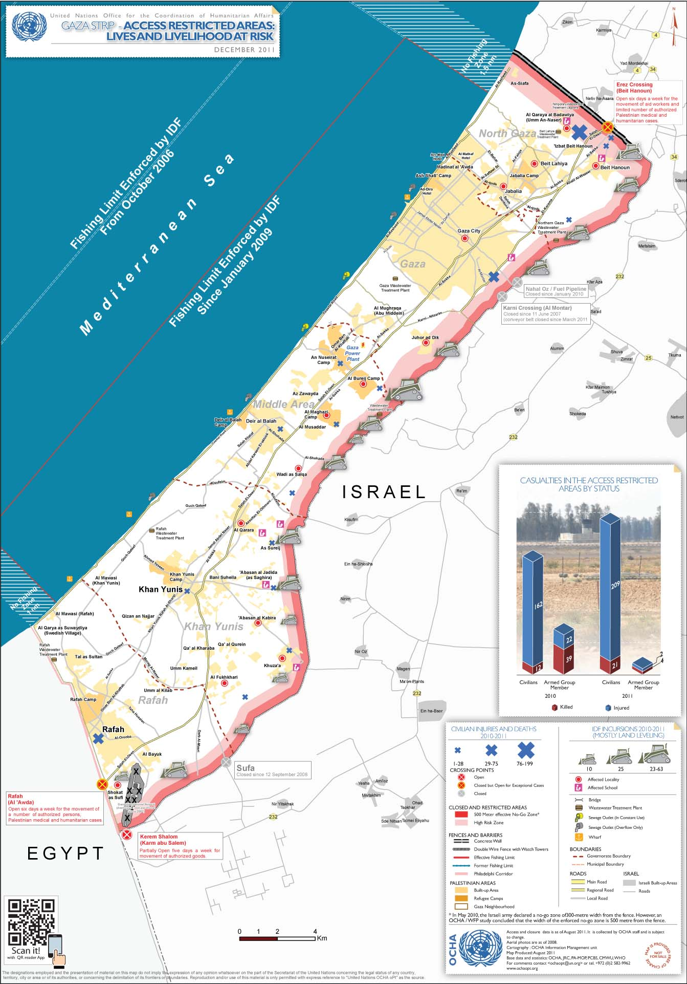 Gaza strip disengagement