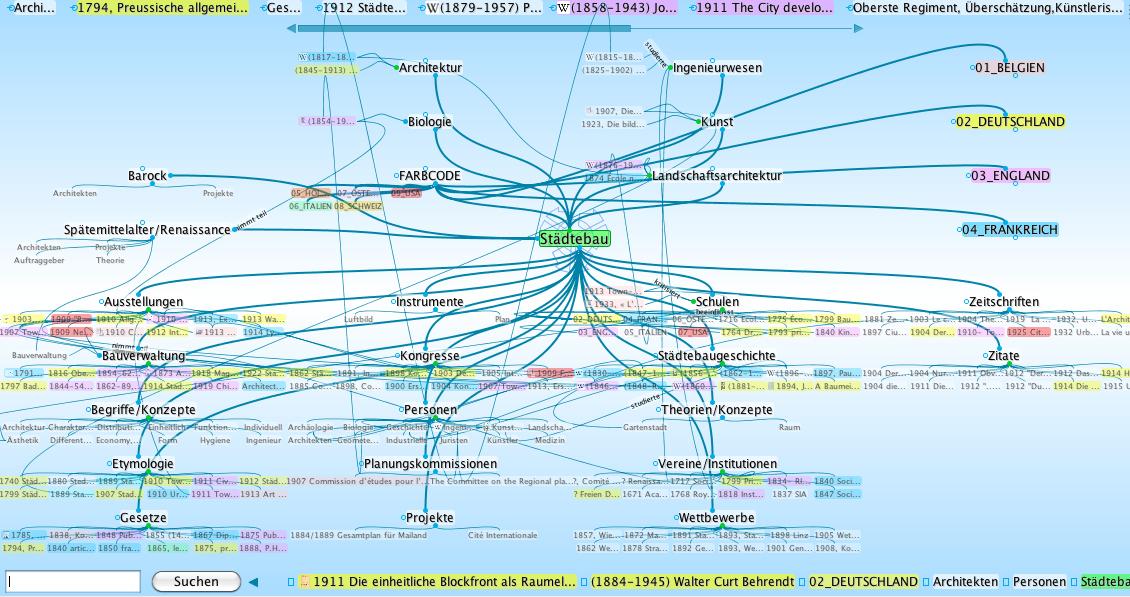 diagramm_gerber2