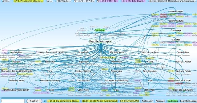 diagramm_gerber3
