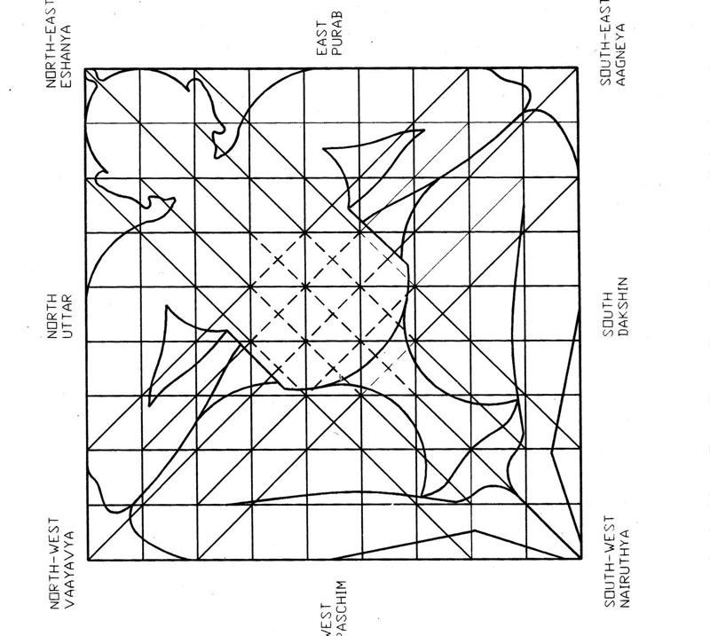 hinduarchitecture