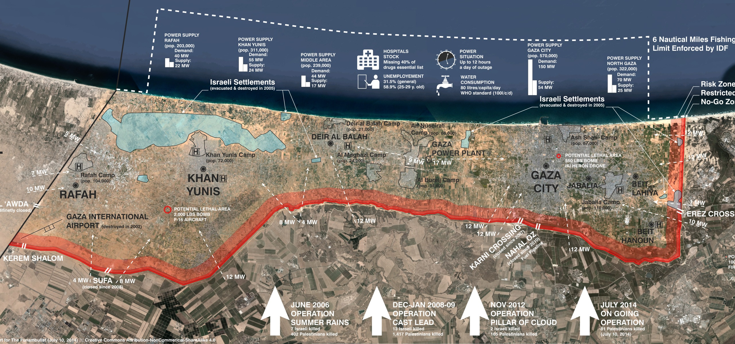 Gaza - The Funambulist