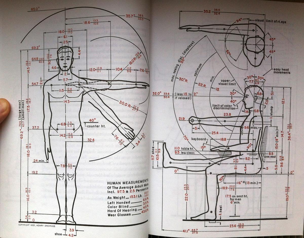 Henry Dreyfuss - Designing for People (4)