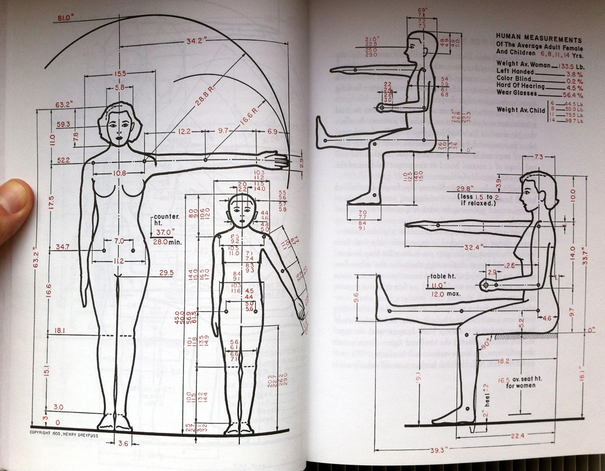 Henry Dreyfuss - Designing for People (5)