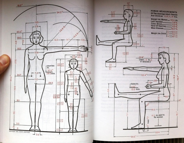 Henry Dreyfuss - Designing for People (5)