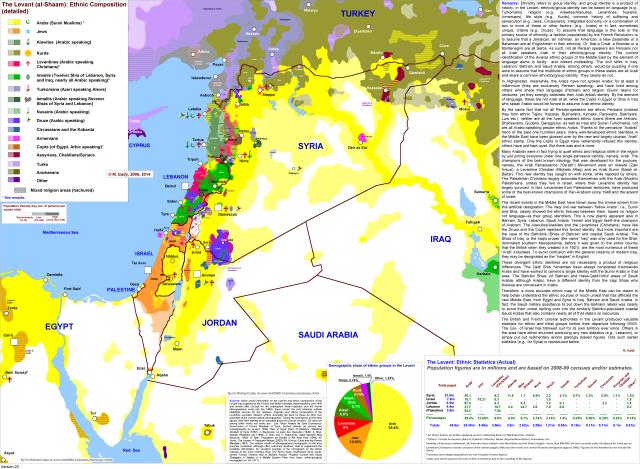 Levant_Ethnicity_lg